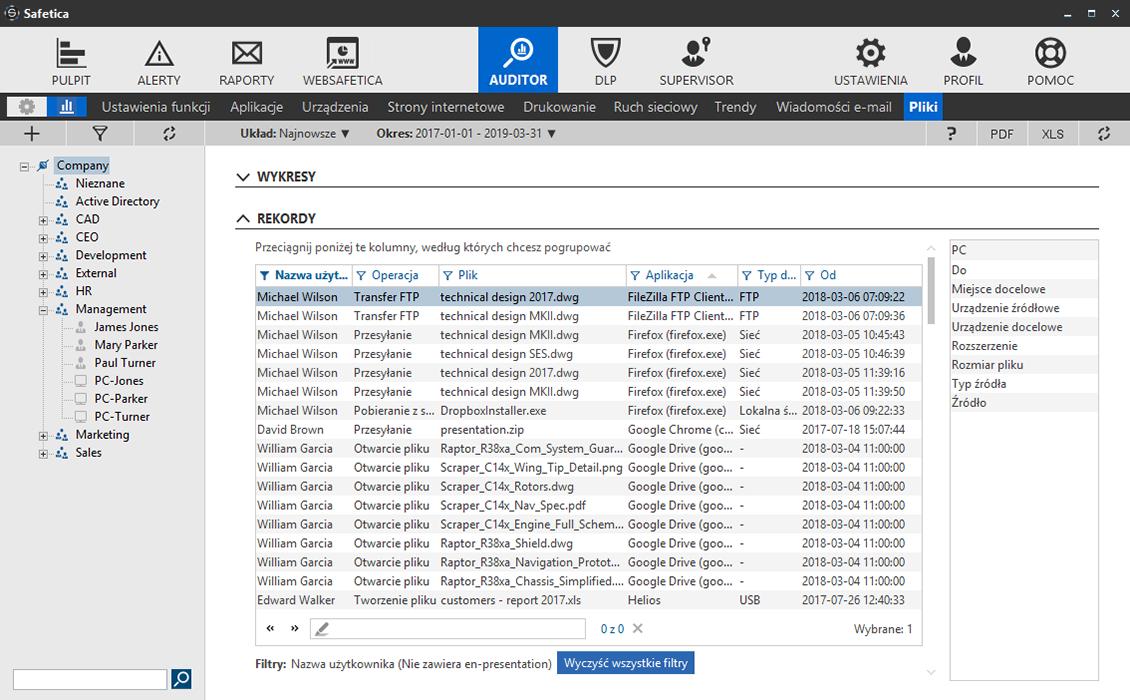 Safetica Auditor files