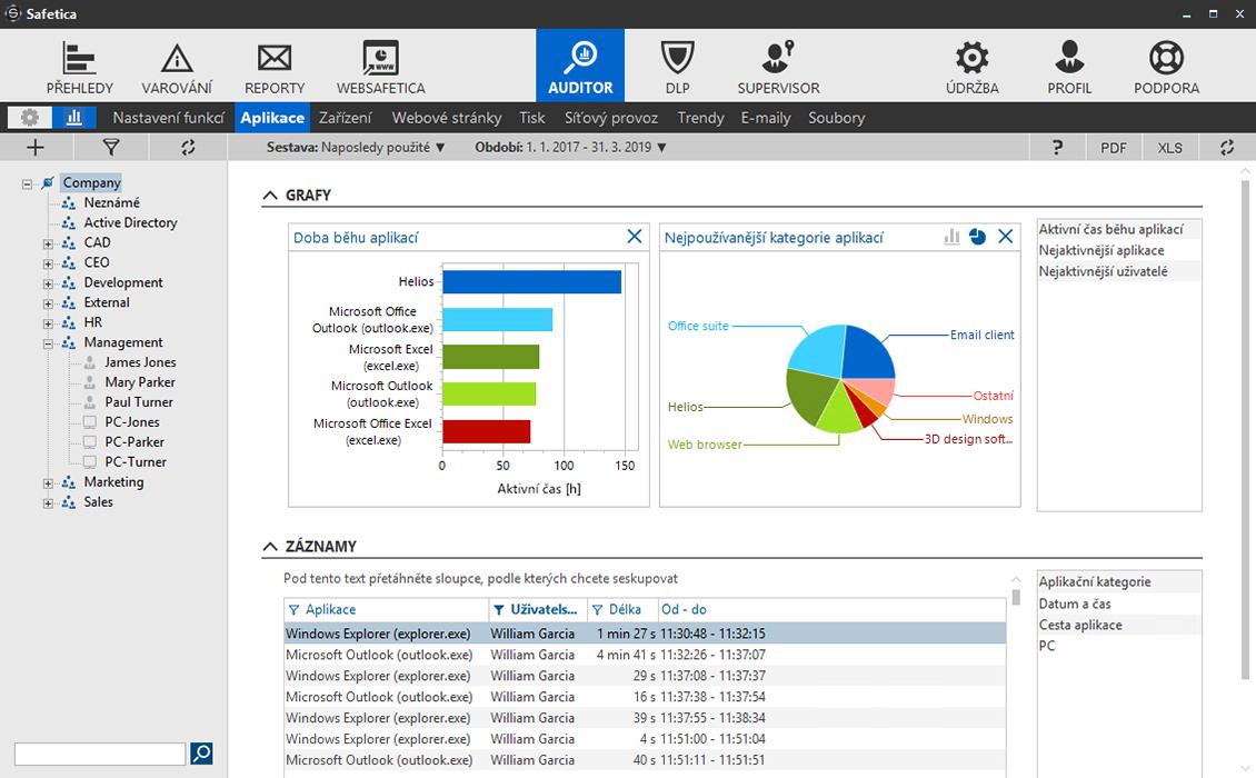 Safetica - Využívaní aplikací