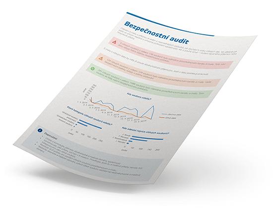 Ukázka bezpečnostní analýzy Safetica